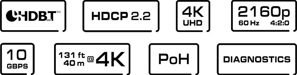 VDX-14x Features